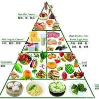 女性营养食谱越黑越滋补的抗衰老食谱