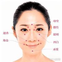 【图】教你看脸部穴位图10个瘦脸穴位快速搞定大饼脸